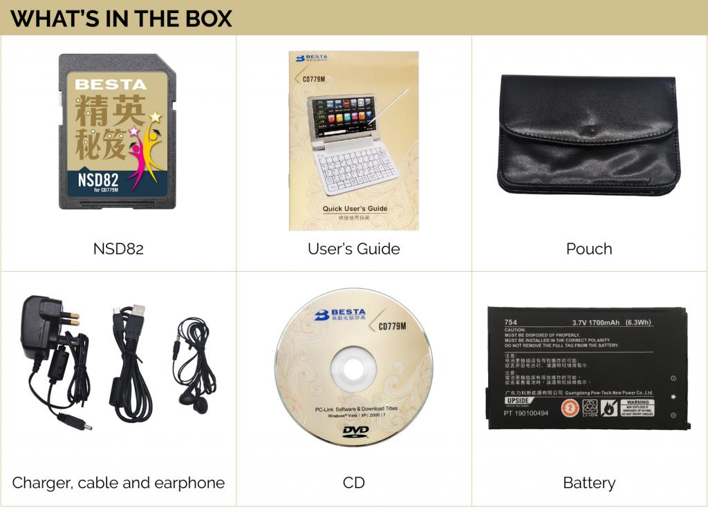 CD779M-Box